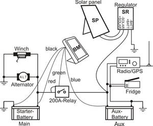 Need Help  Dual Battery and Winch Wiring Questions | IH8MUD Forum