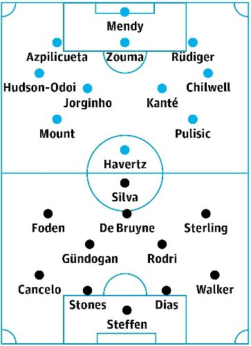 Chelsea v Manchester City: FA Cup semi-final preview ...