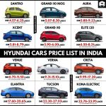 Latest Hyundai Cars Price List In India