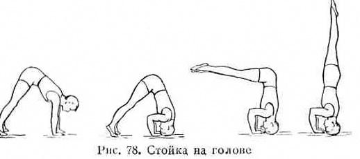 dureri articulare în poziție de lotus)
