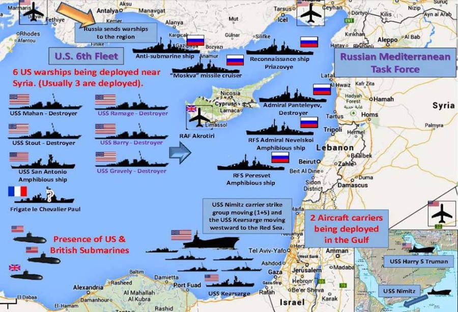 Med Map Syria