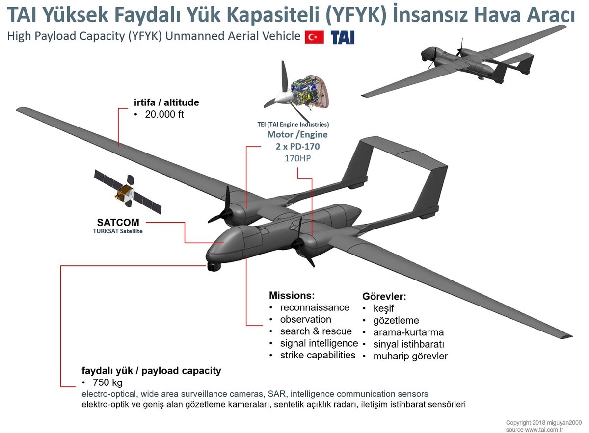 Картинки по запросу YFYK (Anka-2):