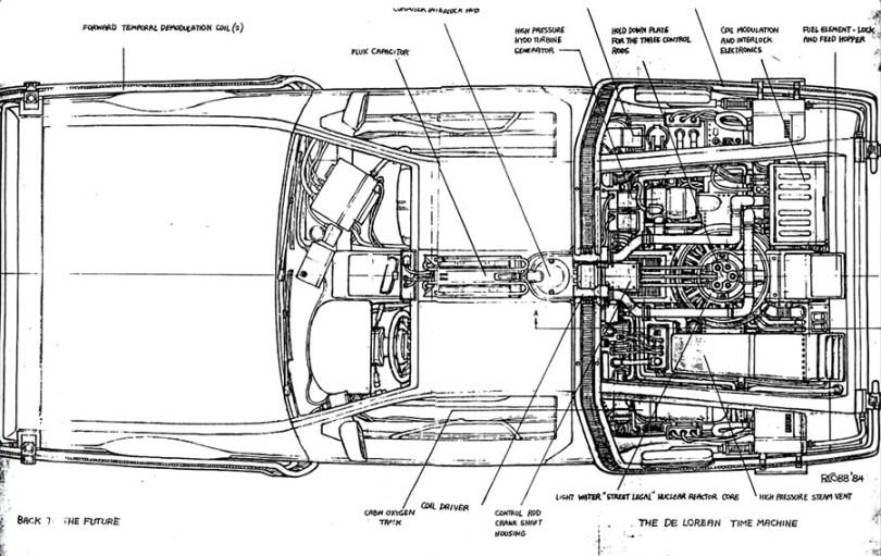 4702449 original - O que aconteceu com o Deloreon do filme De Volta para o Futuro?