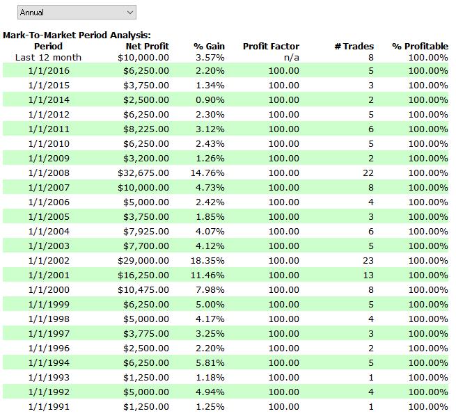 1311581 original Системы без убыточных сделок. 2