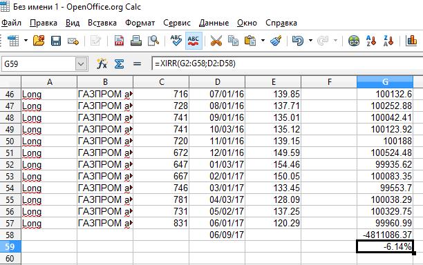 1492748 original Покупать с зарплаты каждый месяц на одну и ту же величину 1