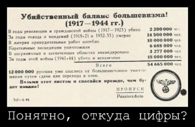 демка_убийственный_баланс_большевизма_потери_листовка