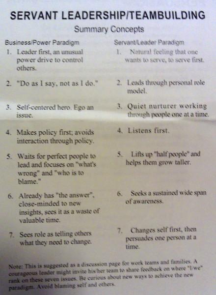 summarized concepts fr slp