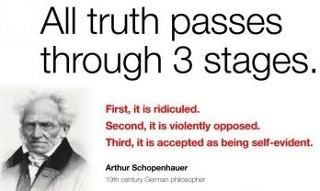 All Truth Passes 3 Stages