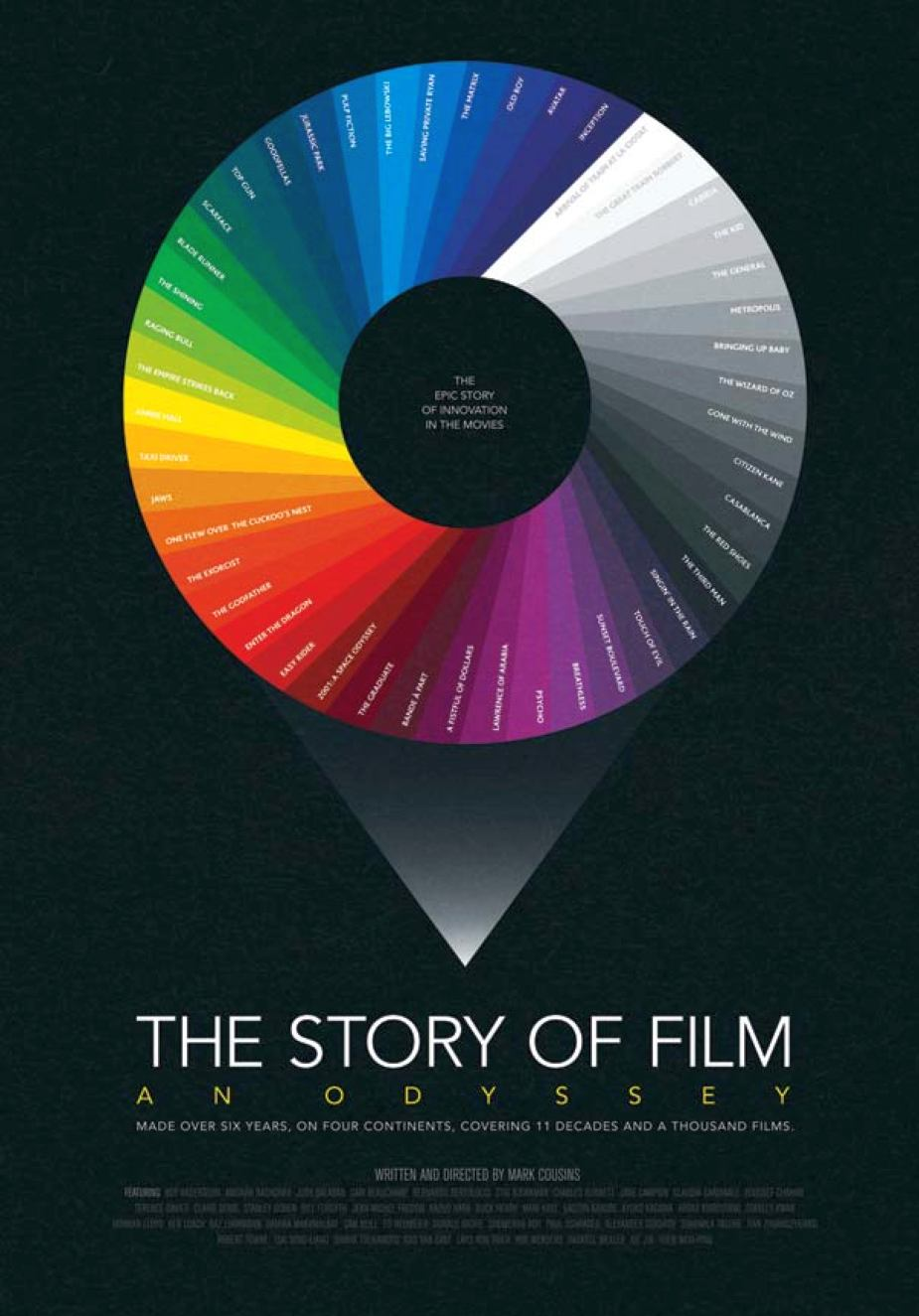 the story of film an odyssey 00a