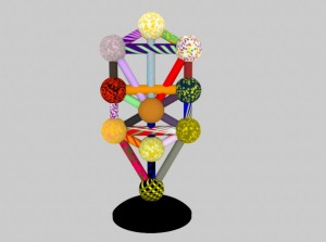 3D Tree of Life (Princess Scale)