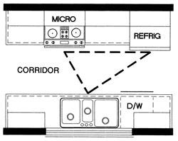 Small Galley Kitchen Floor Plans Decor Ideasdecor Ideas
