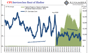 If the Fed's Not In Consumer Prices, Then How About Producer Prices?