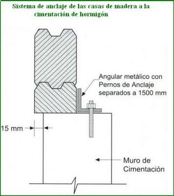 cómo se fijan las casas de madera a la cimentación