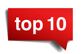 Top 10 articles for 2019