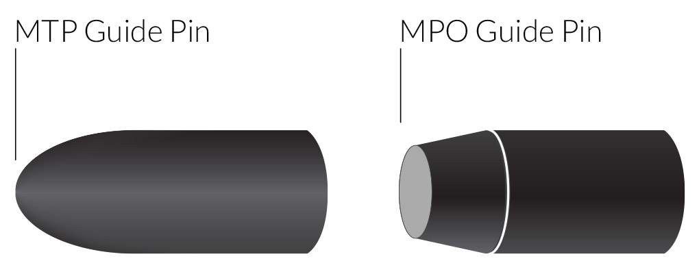 MTP Guide Pin vs MPO Guide Pin
