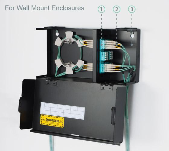 Classic Fiber Optic Adapter Panels for Wall Mount Enclosures