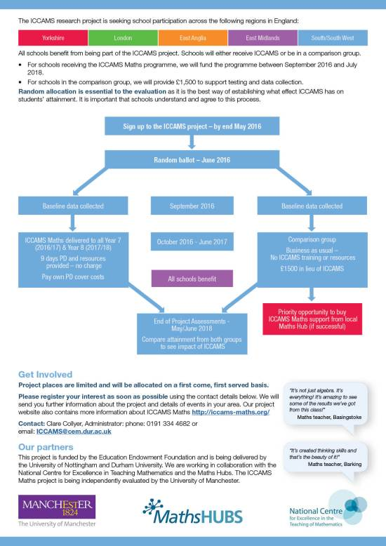 ICCAMS recruitment flyer2