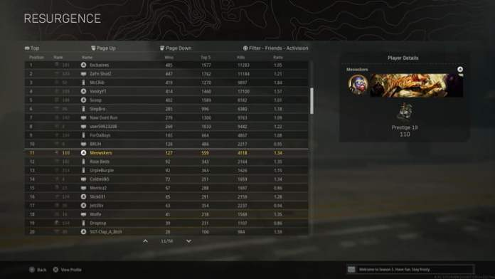 Victory stats in Warzone.
