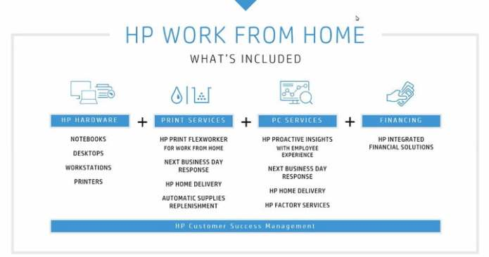 HP provides integrated support with the new Work From Home offering.
