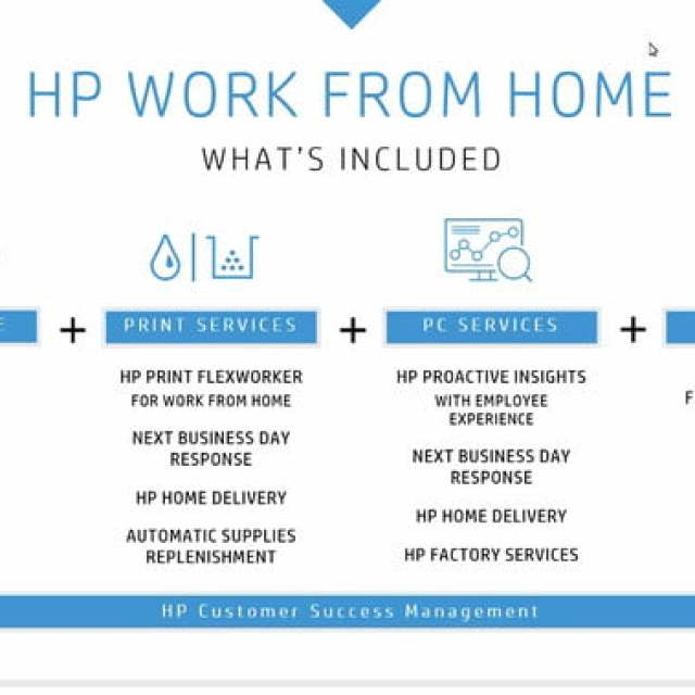 HP provides unified support with new Work from Home offering.