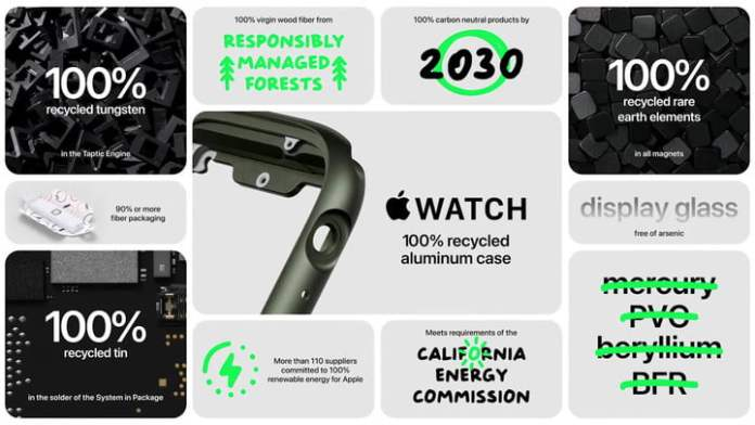 Apple Watch Series 7 Environmental Impact overview.