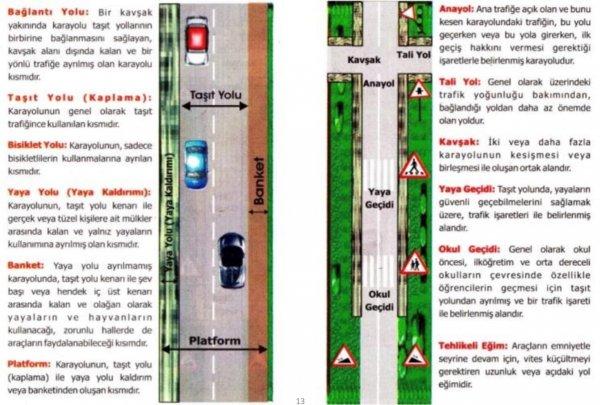 İngiltere'deki trafik kuralları