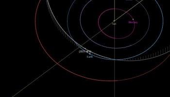 NASA: Futbol sahası büyüklüğünde göktaşı Dünya ya yaklaşıyor #1