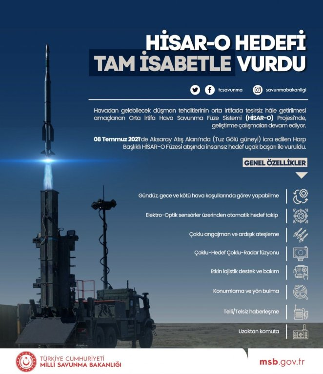 HİSAR O+ Air Defense Missile System goes into mass production #3