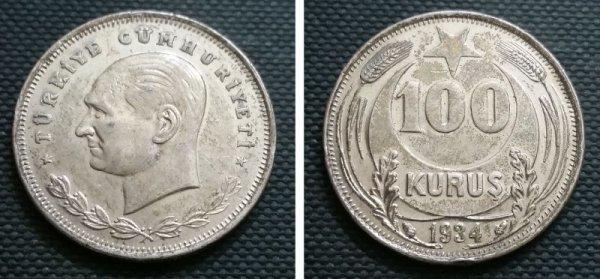 Cumhuriyet boyunca Türk madeni parası