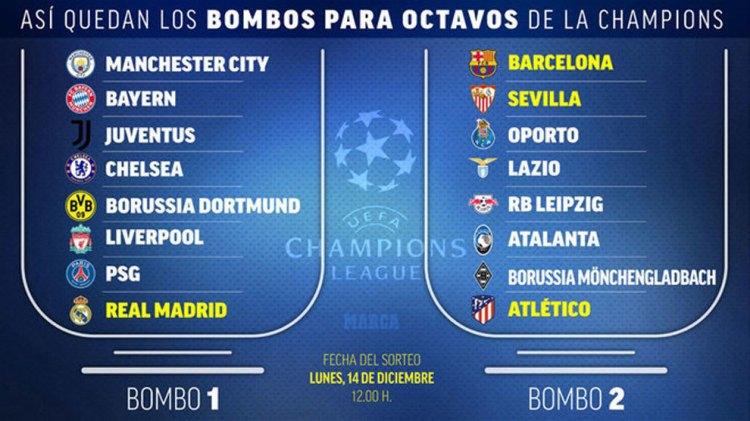 Round Of 16 Champions League 2020 - Joykgemfws6 Vm ...