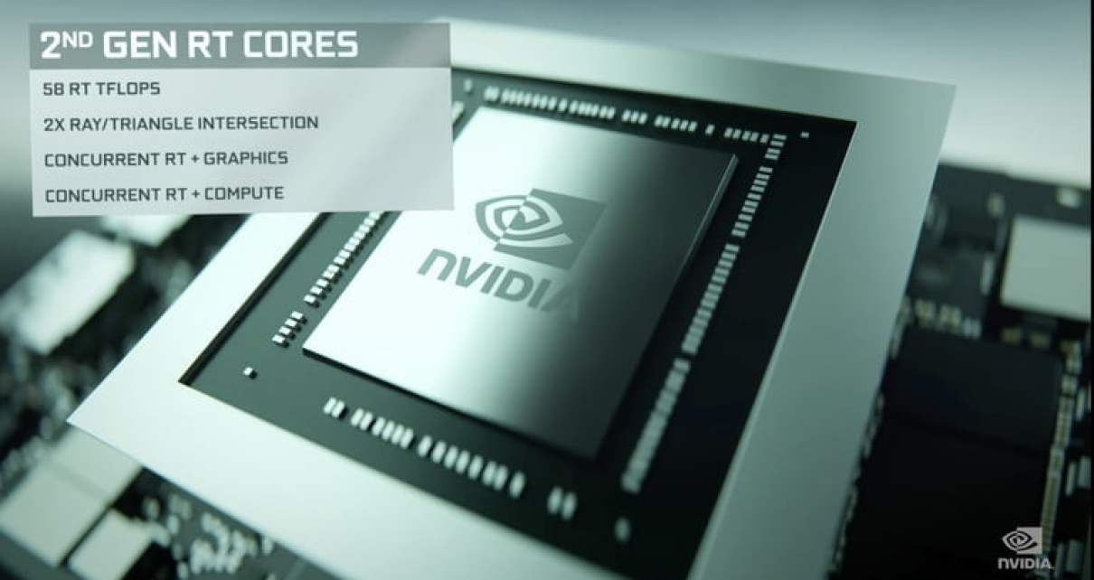 Nvidia GeForce RTX 3000: Price, release date, specs, and everything we know