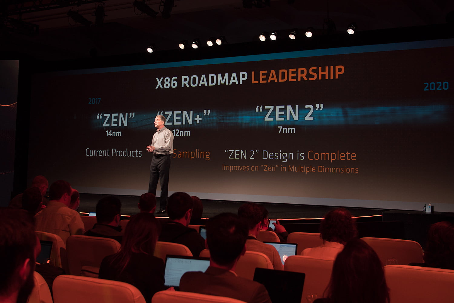 amd second gen ryzen news ces 2018 x86 roadmap zen