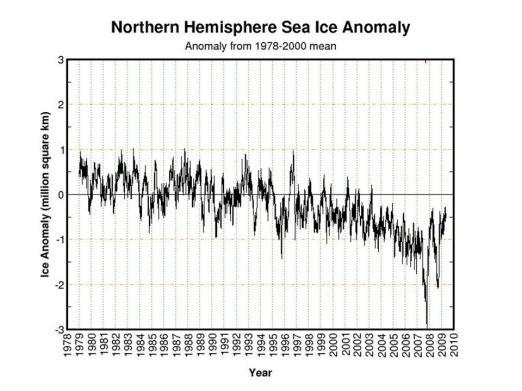 https://i2.wp.com/icecap.us/images/uploads/NHICE_052709.jpg?resize=522%2C391