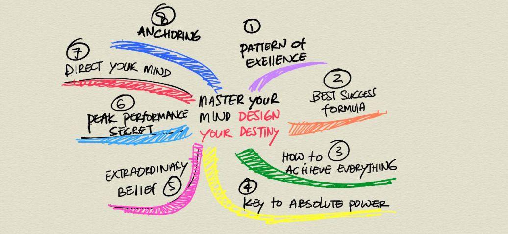 master-your-mind-summary_02.jpg