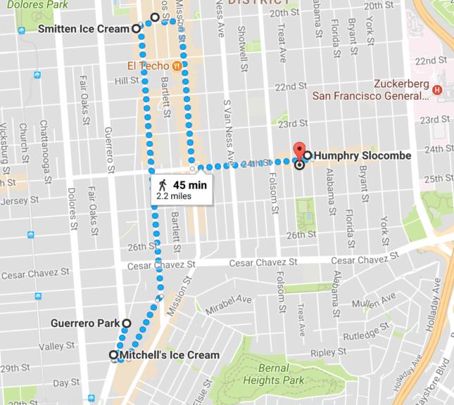 Where we walked