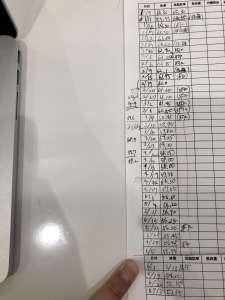 尾張旭のダイエット特化型パーソナルジムのブログ掲載写真