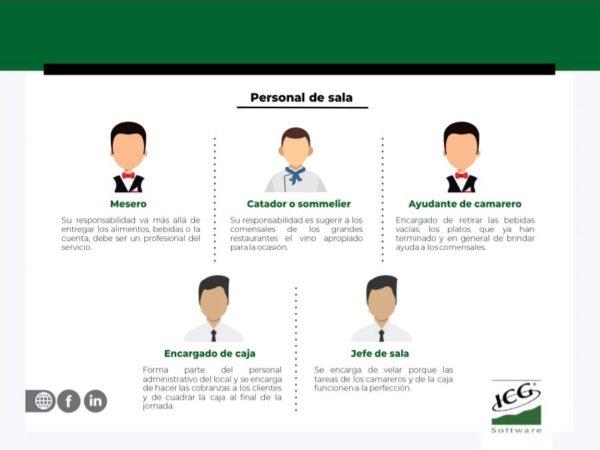 administrar-personal-restaurante-2
