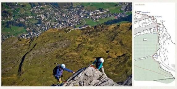 Outdoor Guide Engelberg 04