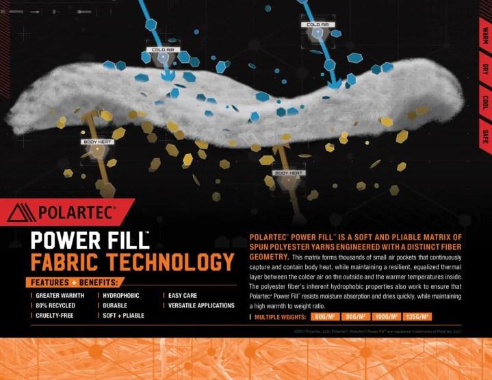 Polartec Power Fill Polartec Power Fill front4