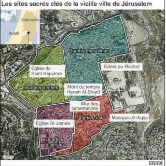 Jérusalem est la ville trois fois sainte.