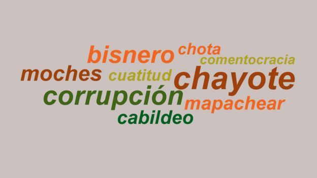Palabras del corrupcionario