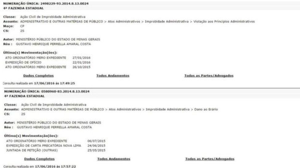 Informações oficiais do Tribunal de Justiça de MG mostram processos em que Gustavo Perrella é réu