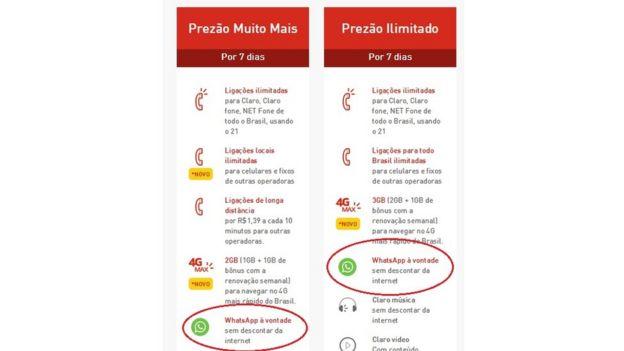 """Captura de tela de oferta da operadora Claro mostra venda de plano com """"WhatsApp à vontade"""""""