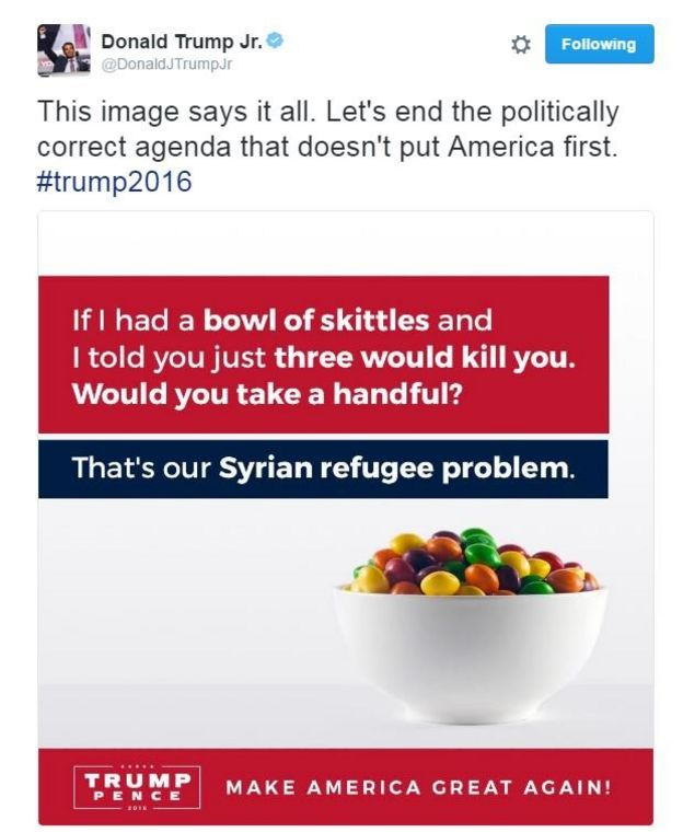 Picture of a bowl of skittles. Accompanying text says: