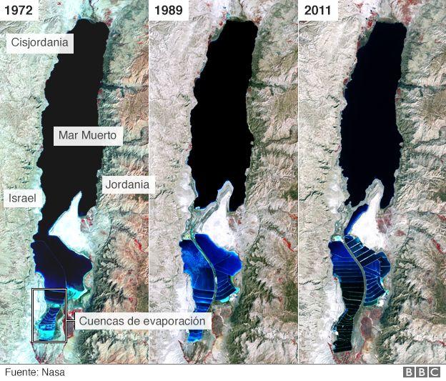 Tres imágenes satelitales de la NASA que muestran la reducción del Mar Muerto