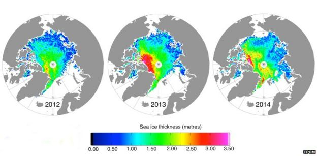 Sea ice thickness