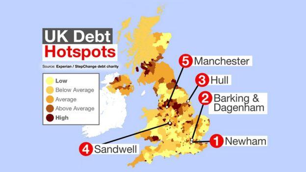 Image result for debt