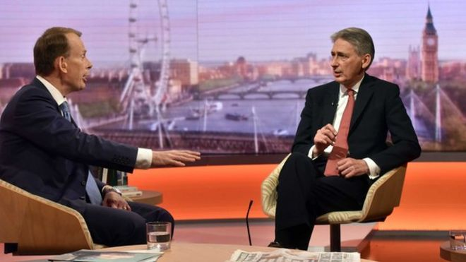 Image result for hammond on andrew marr