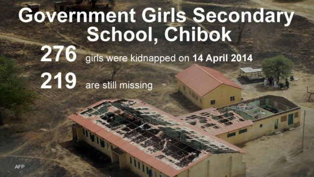 Chibok numbers