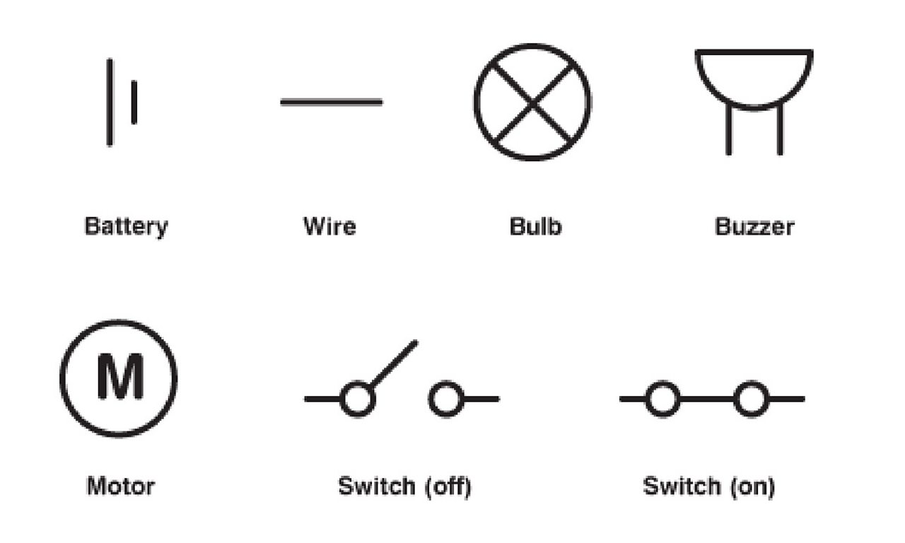 Symbols Electrical Symbols Electrical Diagram Symbols How